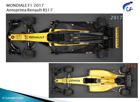 Renault RS17: tentativo di rincorsa
